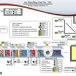 Air Handling Unit Serving Computer Lab G146